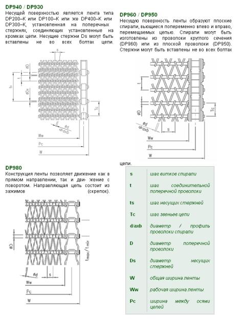 Тефлоновая сетка - конвейерная