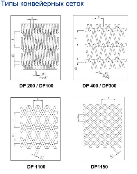 Конвейерные сетки DP200, DP100